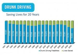 drunk driving death Portland attorney